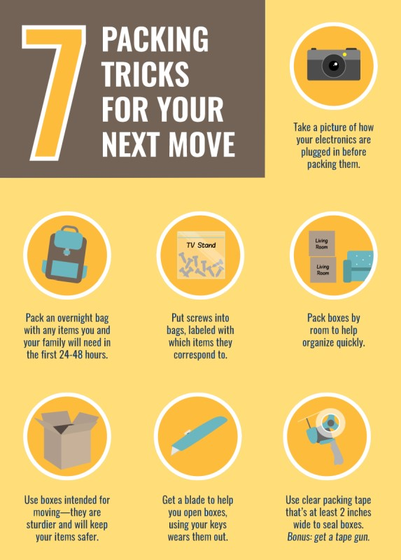 Packing tips by propacx Mauritius